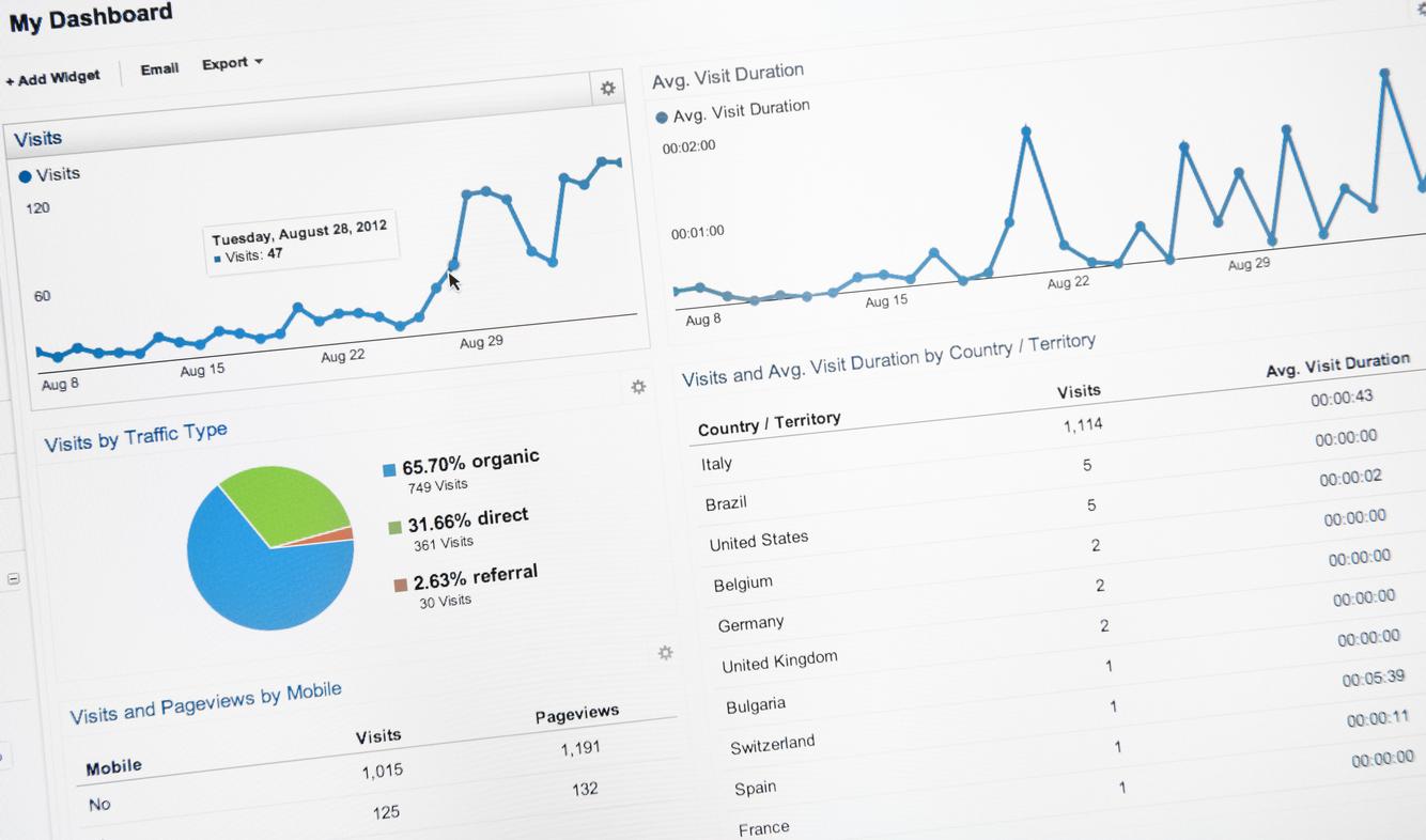Que faut-il savoir sur la nouvelle version de Google Analytics ?